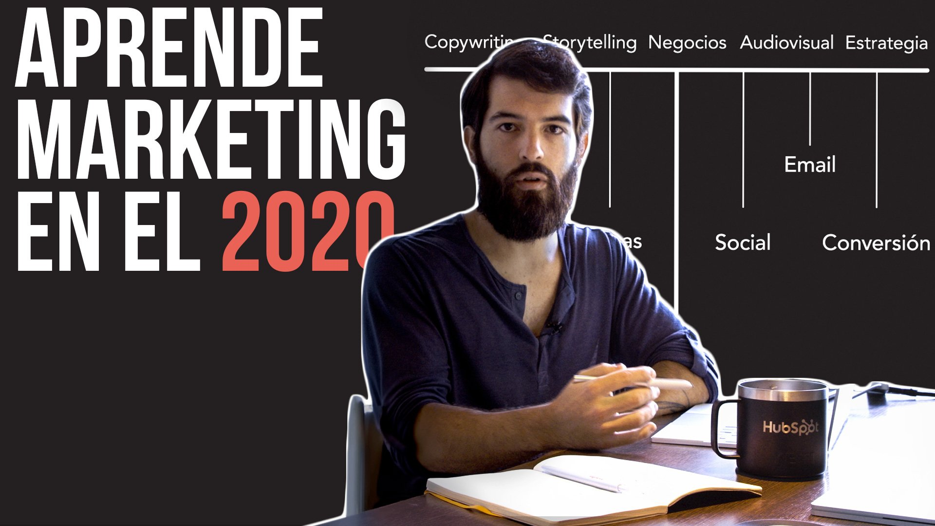 Aprende Marketing Digital en el 2020 con el Modelo T de Marketing